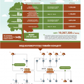 Зурагт хуудас: Мод боловсруулах салбарын өнөөгийн байдал